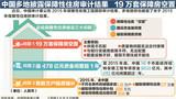 地权不变 中国护进城农民权益